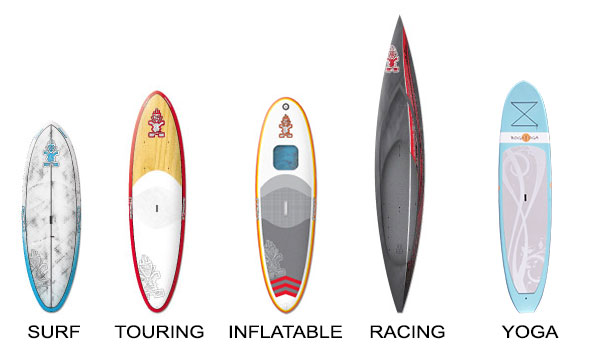 types of standup paddleboards