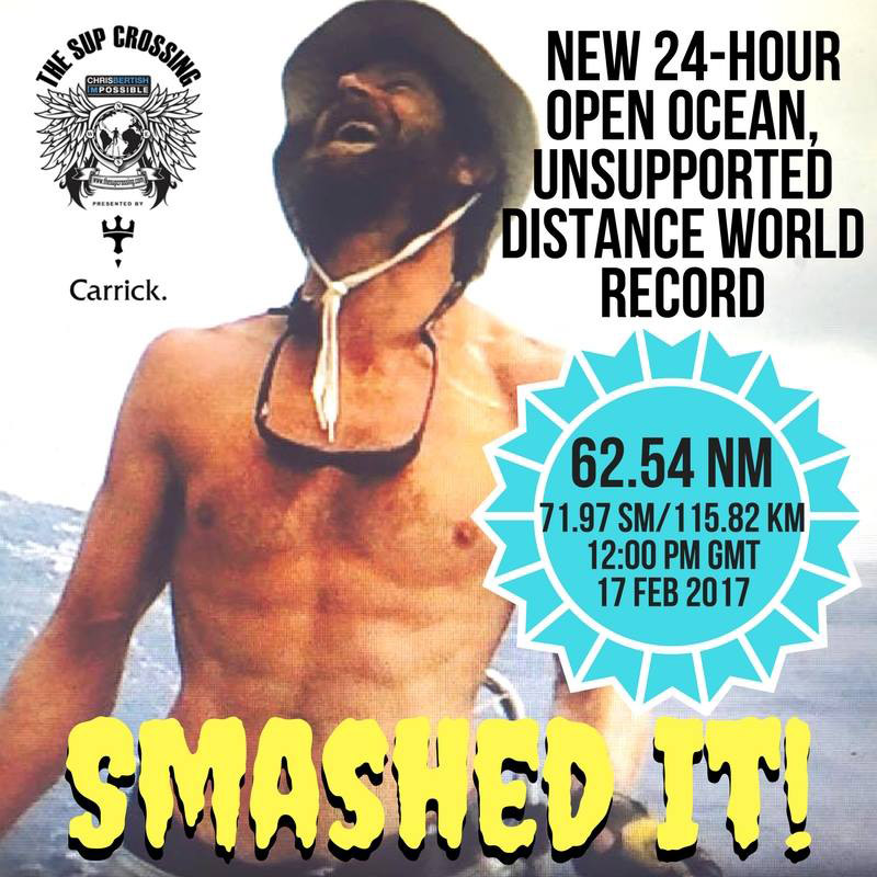Chris Bertish World Record 24 hour