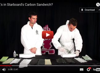 What's in Starboard's Carbon Sandwich?